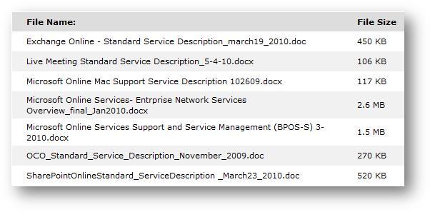 BPOS service descriptions